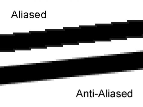 aliasing2