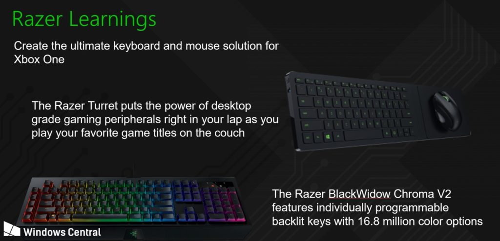 Microsoft en Razer werken samen aan muiskeyboard
